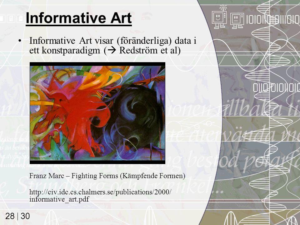 30 28 Informative Art Informative Art visar (föränderliga) data i ett konstparadigm (  Redström et al) Franz Marc – Fighting Forms (Kämpfende Formen) http://civ.idc.cs.chalmers.se/publications/2000/ informative_art.pdf
