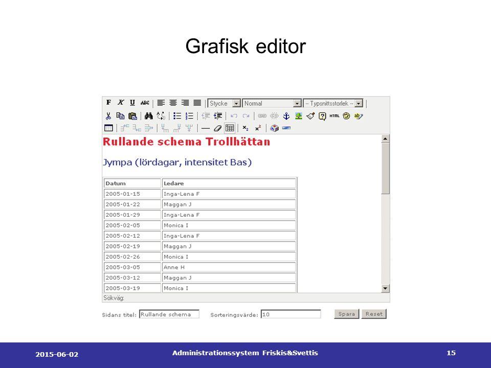 2015-06-02 Administrationssystem Friskis&Svettis15 Grafisk editor