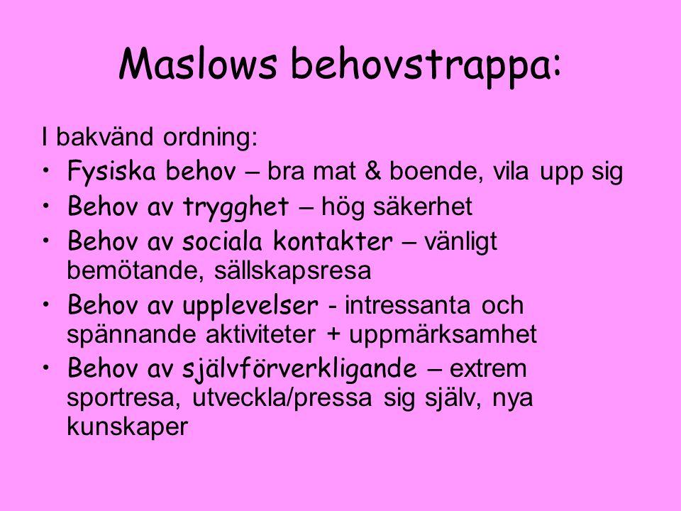 Maslows behovstrappa: I bakvänd ordning: Fysiska behov – bra mat & boende, vila upp sig Behov av trygghet – hög säkerhet Behov av sociala kontakter –