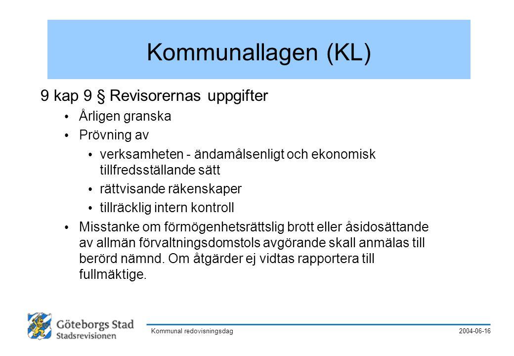 2004-06-16Kommunal redovisningsdag Intern kontroll Ändamålsenlighet Intern kontroll - VERKSAMHET - REDOVISNING Räkenskaper
