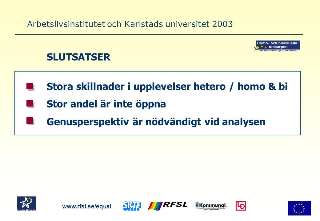 Arbetslivsinstitutet och Karlstads universitet 2003 SLUTSATSER Stora skillnader i upplevelser hetero / homo & bi Stor andel är inte öppna Genusperspek