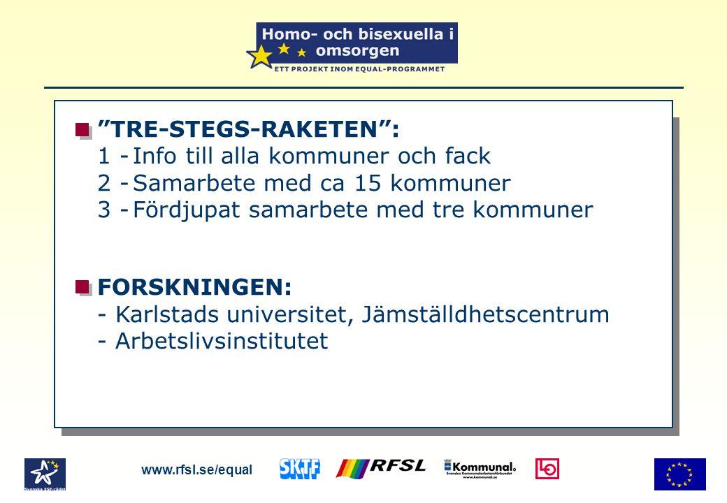TRE-STEGS-RAKETEN : 1 -Info till alla kommuner och fack 2 -Samarbete med ca 15 kommuner 3 -Fördjupat samarbete med tre kommuner FORSKNINGEN: - Karlstads universitet, Jämställdhetscentrum - Arbetslivsinstitutet www.rfsl.se/equal