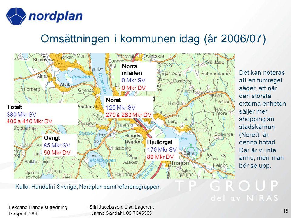 Leksand Handelsutredning Rapport 2008 Siiri Jacobsson, Lisa Lagerén, Janne Sandahl, 08-7645599 16 Omsättningen i kommunen idag (år 2006/07) Noret 125