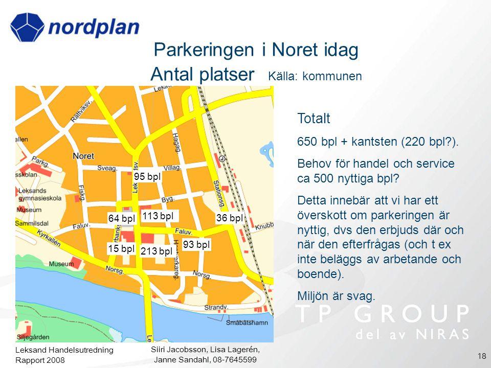 Leksand Handelsutredning Rapport 2008 Siiri Jacobsson, Lisa Lagerén, Janne Sandahl, 08-7645599 18 Parkeringen i Noret idag Antal platser Källa: kommun