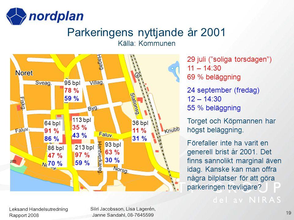 Leksand Handelsutredning Rapport 2008 Siiri Jacobsson, Lisa Lagerén, Janne Sandahl, 08-7645599 19 Parkeringens nyttjande år 2001 Källa: Kommunen 95 bp