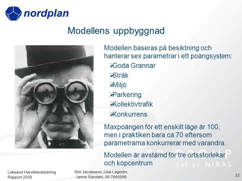 Leksand Handelsutredning Rapport 2008 Siiri Jacobsson, Lisa Lagerén, Janne Sandahl, 08-7645599 22 Modellens uppbyggnad Modellen baseras på besiktning