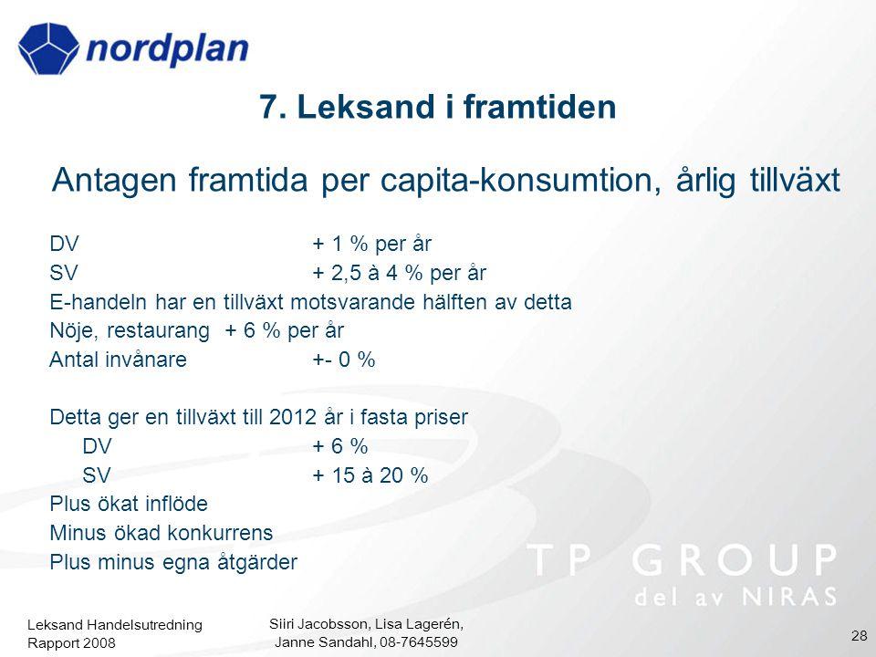 Leksand Handelsutredning Rapport 2008 Siiri Jacobsson, Lisa Lagerén, Janne Sandahl, 08-7645599 28 7. Leksand i framtiden Antagen framtida per capita-k