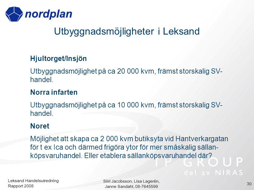 Leksand Handelsutredning Rapport 2008 Siiri Jacobsson, Lisa Lagerén, Janne Sandahl, 08-7645599 30 Utbyggnadsmöjligheter i Leksand Hjultorget/Insjön Ut
