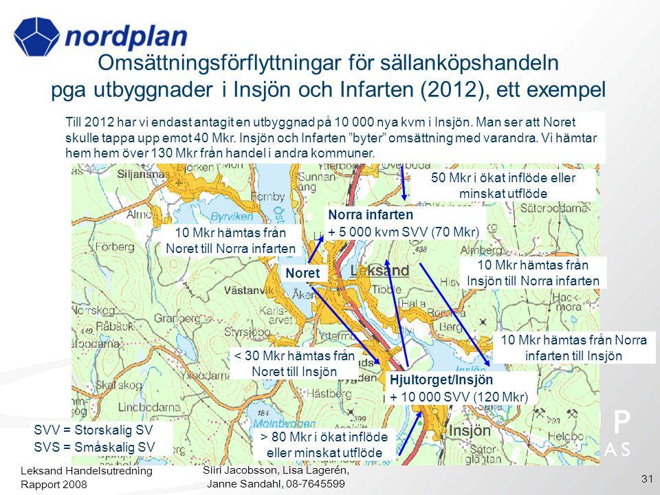 Leksand Handelsutredning Rapport 2008 Siiri Jacobsson, Lisa Lagerén, Janne Sandahl, 08-7645599 31 Omsättningsförflyttningar för sällanköpshandeln pga