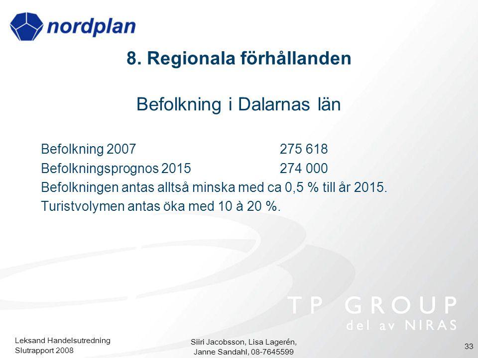 Leksand Handelsutredning Slutrapport 2008 Siiri Jacobsson, Lisa Lagerén, Janne Sandahl, 08-7645599 33 8. Regionala förhållanden Befolkning i Dalarnas