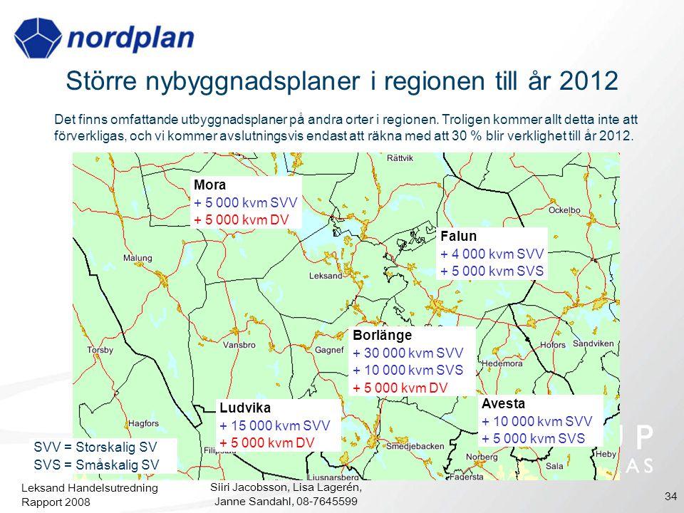 Leksand Handelsutredning Rapport 2008 Siiri Jacobsson, Lisa Lagerén, Janne Sandahl, 08-7645599 34 Större nybyggnadsplaner i regionen till år 2012 Mora