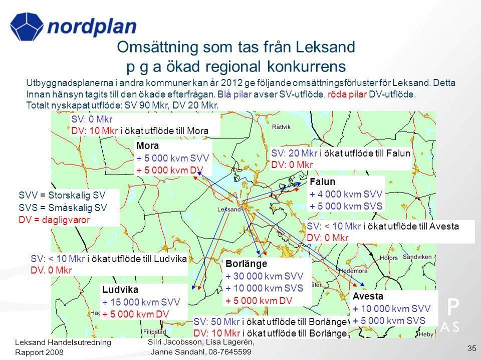 Leksand Handelsutredning Rapport 2008 Siiri Jacobsson, Lisa Lagerén, Janne Sandahl, 08-7645599 35 Omsättning som tas från Leksand p g a ökad regional