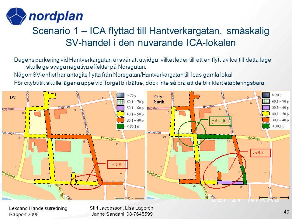 Leksand Handelsutredning Rapport 2008 Siiri Jacobsson, Lisa Lagerén, Janne Sandahl, 08-7645599 40 Scenario 1 – ICA flyttad till Hantverkargatan, småsk