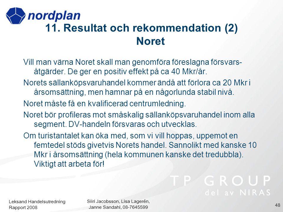 Leksand Handelsutredning Rapport 2008 Siiri Jacobsson, Lisa Lagerén, Janne Sandahl, 08-7645599 48 11. Resultat och rekommendation (2) Noret Vill man v