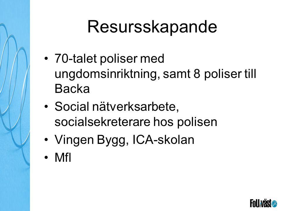 Resursskapande 70-talet poliser med ungdomsinriktning, samt 8 poliser till Backa Social nätverksarbete, socialsekreterare hos polisen Vingen Bygg, ICA