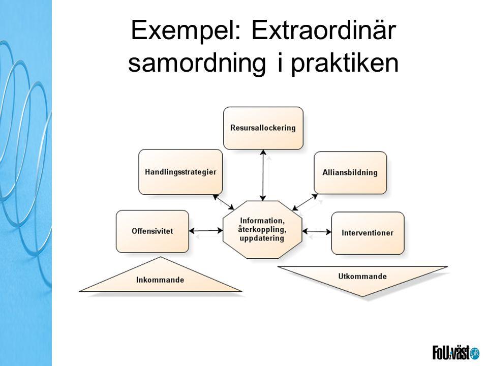 Exempel: Extraordinär samordning i praktiken