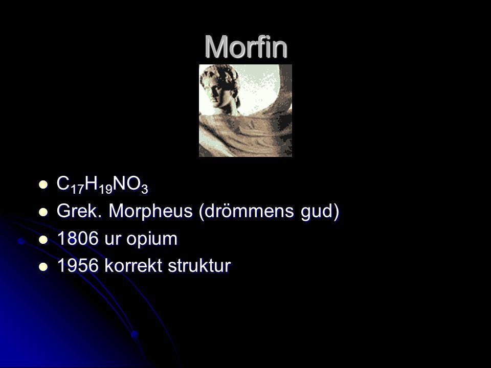 Morfin C 17 H 19 NO 3 C 17 H 19 NO 3 Grek. Morpheus (drömmens gud) Grek. Morpheus (drömmens gud) 1806 ur opium 1806 ur opium 1956 korrekt struktur 195