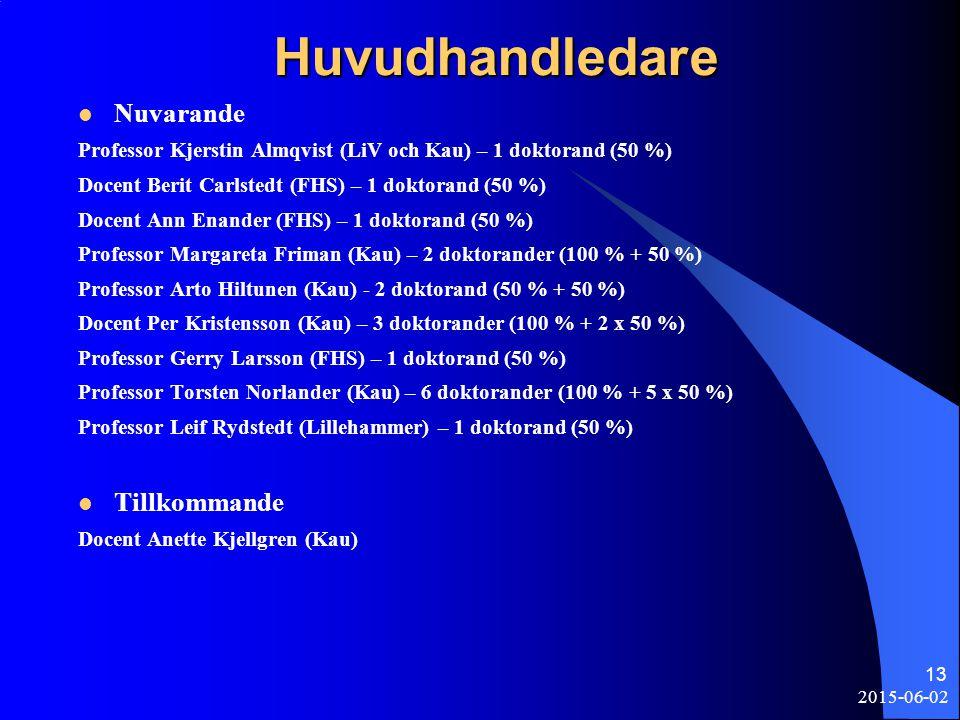 2015-06-02 13 Huvudhandledare Nuvarande Professor Kjerstin Almqvist (LiV och Kau) – 1 doktorand (50 %) Docent Berit Carlstedt (FHS) – 1 doktorand (50
