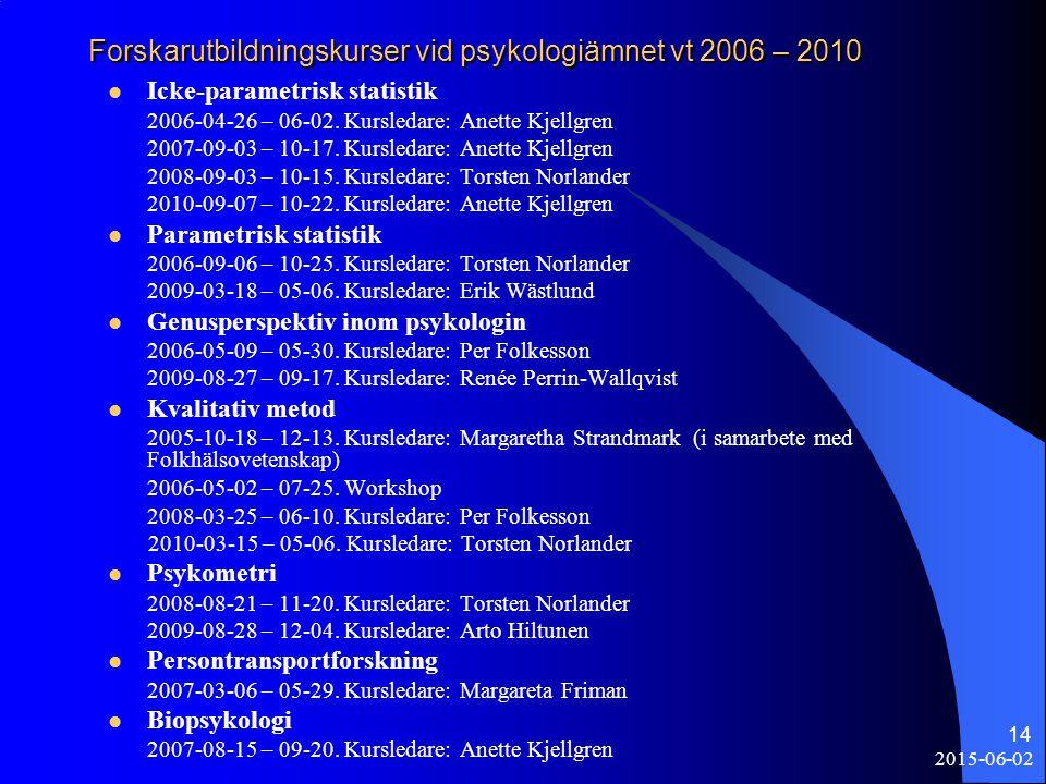 2015-06-02 14 Forskarutbildningskurser vid psykologiämnet vt 2006 – 2010 Icke-parametrisk statistik 2006-04-26 – 06-02. Kursledare: Anette Kjellgren 2
