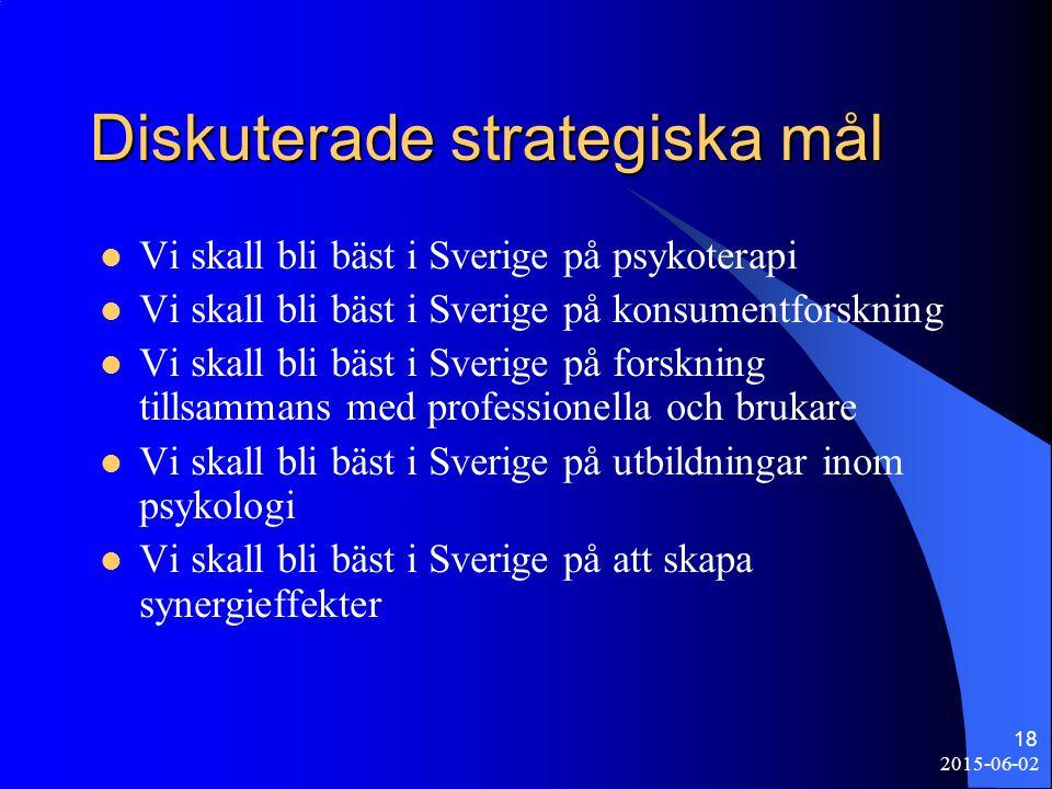 2015-06-02 18 Diskuterade strategiska mål Vi skall bli bäst i Sverige på psykoterapi Vi skall bli bäst i Sverige på konsumentforskning Vi skall bli bä