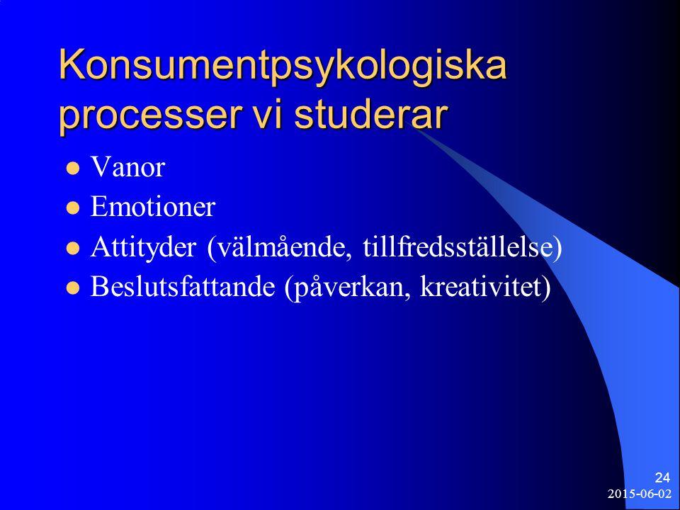 2015-06-02 24 Konsumentpsykologiska processer vi studerar Vanor Emotioner Attityder (välmående, tillfredsställelse) Beslutsfattande (påverkan, kreativ