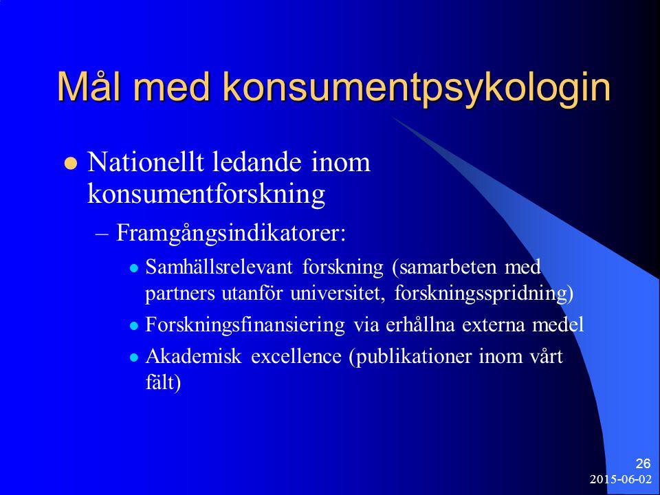 Mål med konsumentpsykologin Nationellt ledande inom konsumentforskning –Framgångsindikatorer: Samhällsrelevant forskning (samarbeten med partners utan
