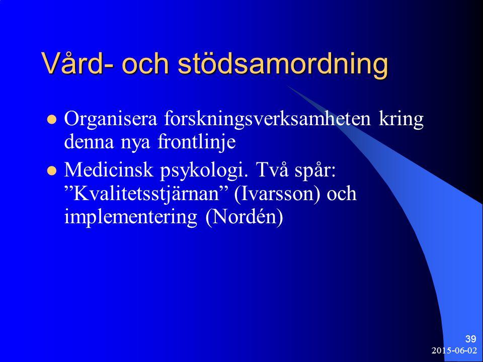 """2015-06-02 39 Vård- och stödsamordning Organisera forskningsverksamheten kring denna nya frontlinje Medicinsk psykologi. Två spår: """"Kvalitetsstjärnan"""""""