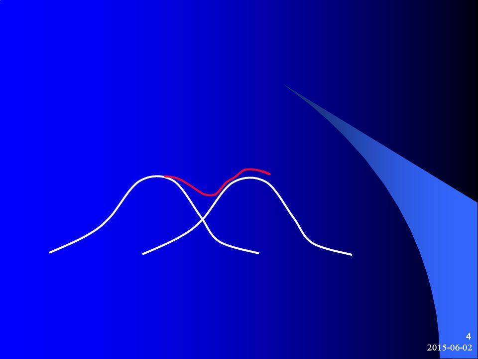 2015-06-02 25 Strategiska områden inom konsumentpsykologin Persontransporter Butikshandel Användarinvolvering (vårdinnovationer, tjänsteutveckling) Människa - dator interaktion