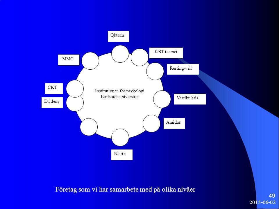 2015-06-02 49 Institutionen för psykologi Karlstads universitet Qbtech Restingwell Vestibularis Amidas Niarte Evidens CKT Företag som vi har samarbete