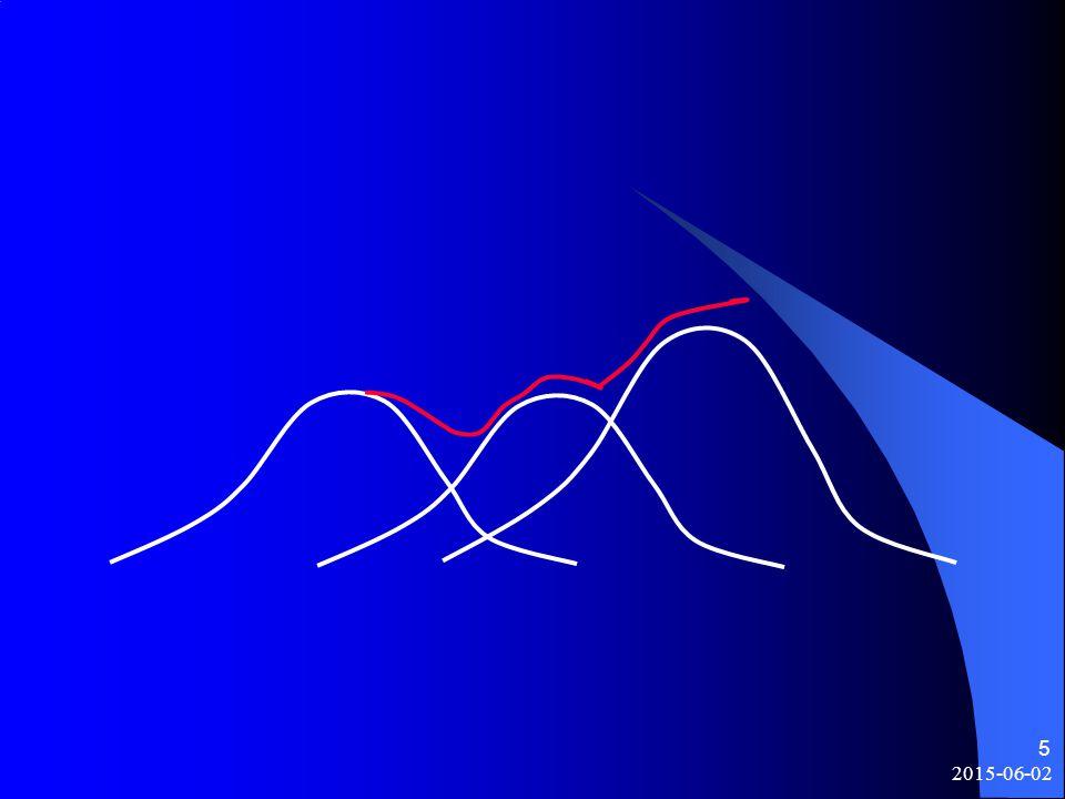 Mål med konsumentpsykologin Nationellt ledande inom konsumentforskning –Framgångsindikatorer: Samhällsrelevant forskning (samarbeten med partners utanför universitet, forskningsspridning) Forskningsfinansiering via erhållna externa medel Akademisk excellence (publikationer inom vårt fält) 2015-06-02 26