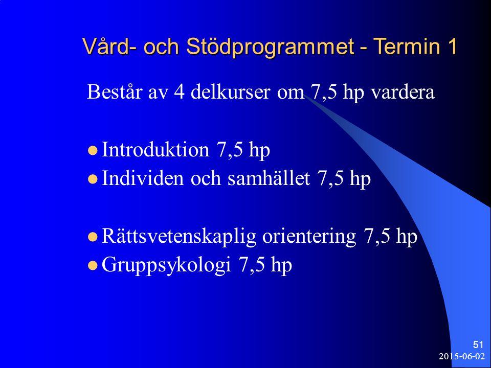 2015-06-02 51 Vård- och Stödprogrammet - Termin 1 Består av 4 delkurser om 7,5 hp vardera Introduktion 7,5 hp Individen och samhället 7,5 hp Rättsvete