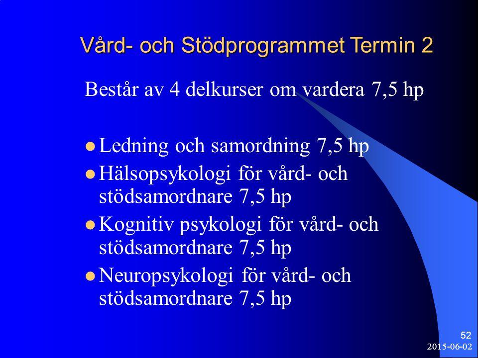 2015-06-02 52 Vård- och Stödprogrammet Termin 2 Består av 4 delkurser om vardera 7,5 hp Ledning och samordning 7,5 hp Hälsopsykologi för vård- och stö
