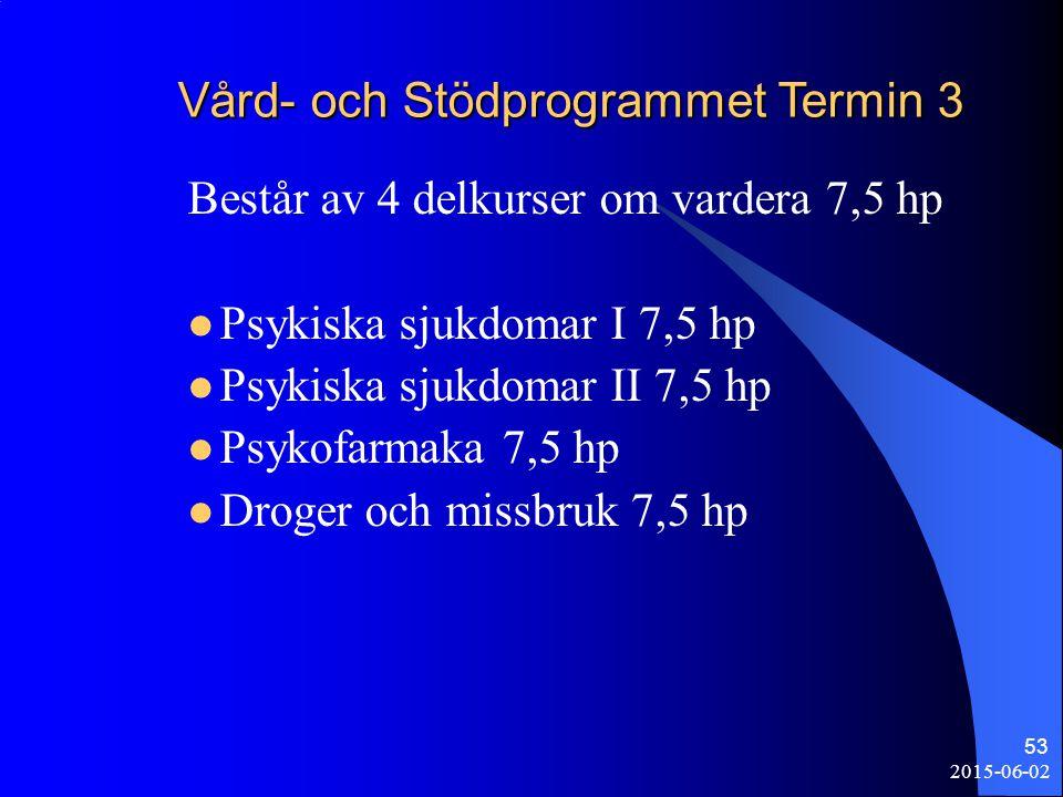 2015-06-02 53 Vård- och Stödprogrammet Termin 3 Består av 4 delkurser om vardera 7,5 hp Psykiska sjukdomar I 7,5 hp Psykiska sjukdomar II 7,5 hp Psyko