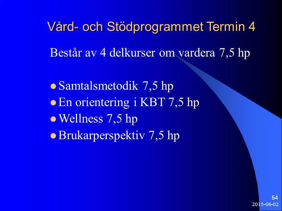 2015-06-02 54 Vård- och Stödprogrammet Termin 4 Består av 4 delkurser om vardera 7,5 hp Samtalsmetodik 7,5 hp En orientering i KBT 7,5 hp Wellness 7,5