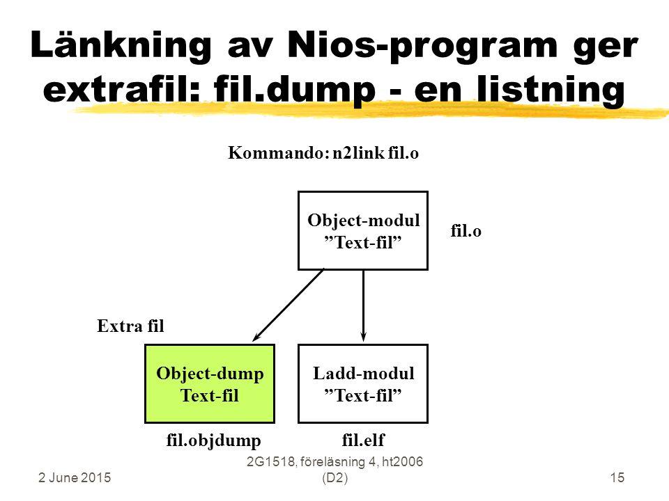 """2 June 2015 2G1518, föreläsning 4, ht2006 (D2)15 Länkning av Nios-program ger extrafil: fil.dump - en listning Object-modul """"Text-fil"""" Ladd-modul """"Tex"""