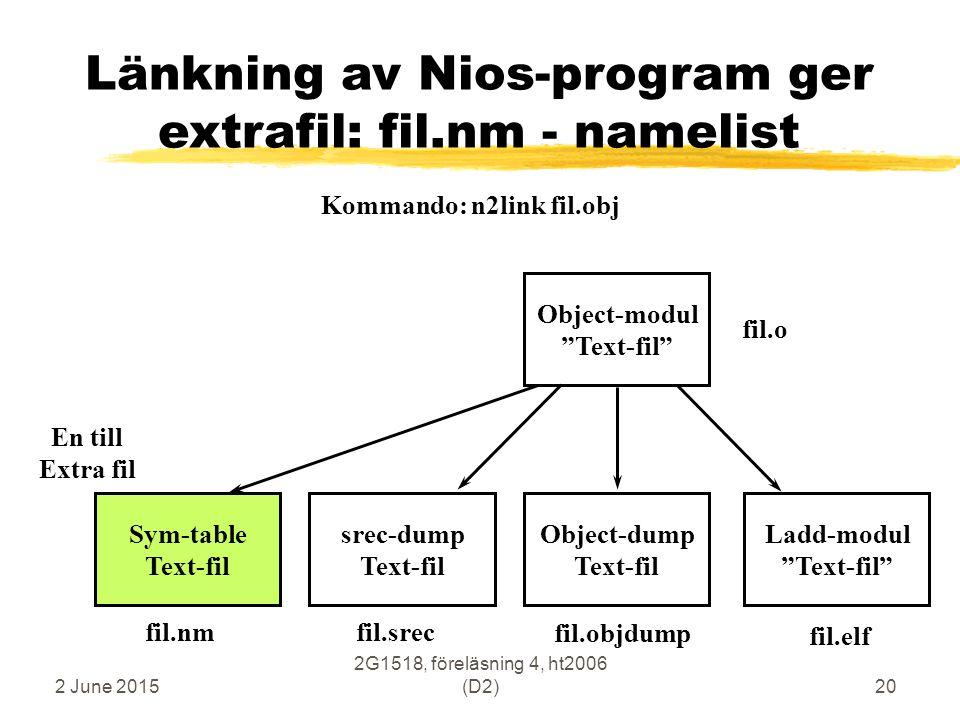 """2 June 2015 2G1518, föreläsning 4, ht2006 (D2)20 Object-modul """"Text-fil"""" Ladd-modul """"Text-fil"""" fil.o fil.elf Kommando: n2link fil.obj Object-dump Text"""