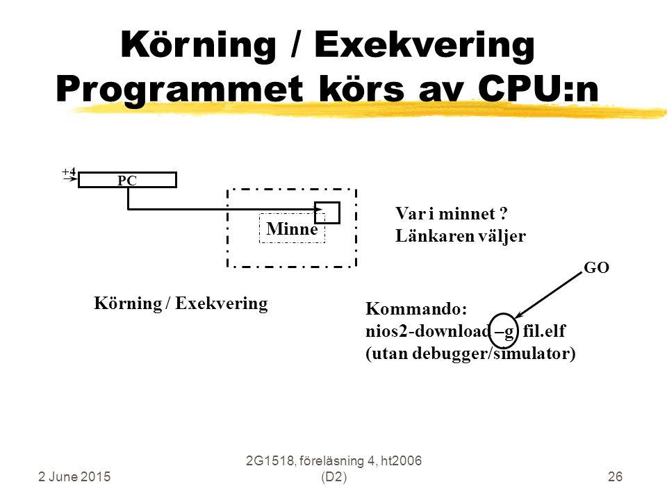 2 June 2015 2G1518, föreläsning 4, ht2006 (D2)26 Minne Körning / Exekvering Programmet körs av CPU:n Körning / Exekvering Var i minnet ? Länkaren välj