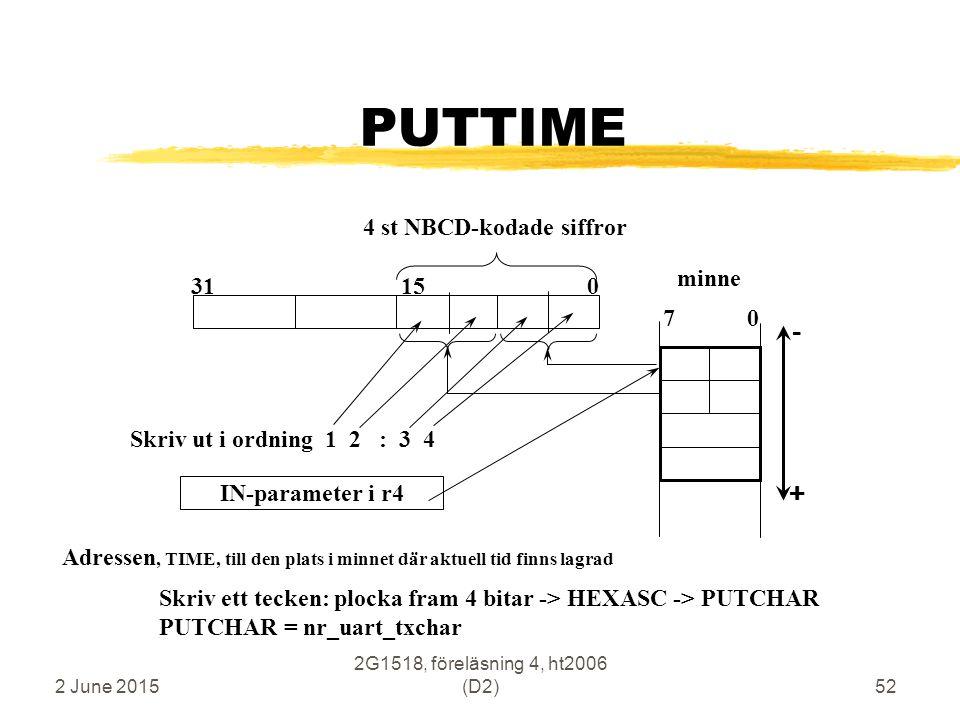 2 June 2015 2G1518, föreläsning 4, ht2006 (D2)52 PUTTIME 4 st NBCD-kodade siffror IN-parameter i r4 minne 7 0 Skriv ut i ordning 1 2 : 3 4 Skriv ett t