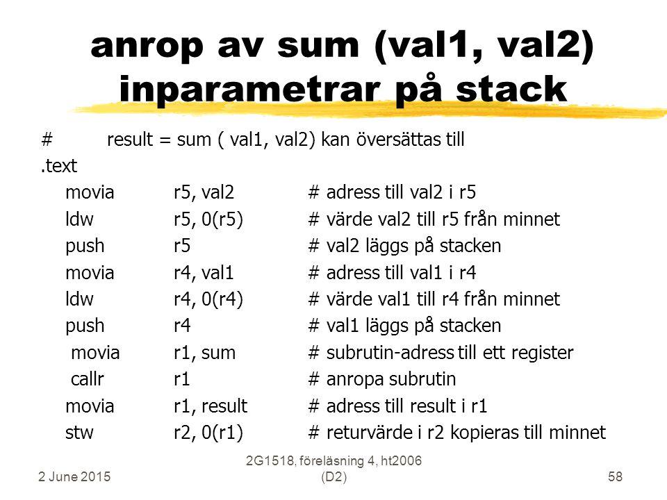 2 June 2015 2G1518, föreläsning 4, ht2006 (D2)58 anrop av sum (val1, val2) inparametrar på stack #result = sum ( val1, val2) kan översättas till.text