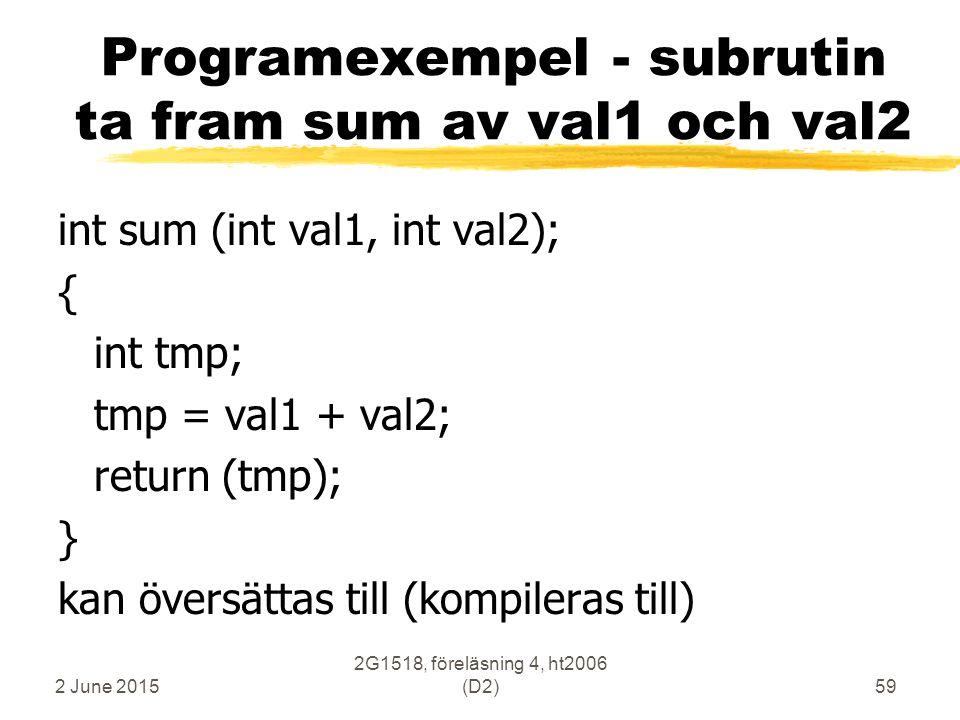 2 June 2015 2G1518, föreläsning 4, ht2006 (D2)59 Programexempel - subrutin ta fram sum av val1 och val2 int sum (int val1, int val2); { int tmp; tmp =