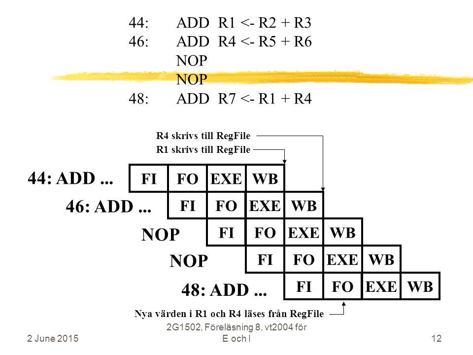 2 June 2015 2G1502, Föreläsning 8, vt2004 för E och I12 44: ADD...