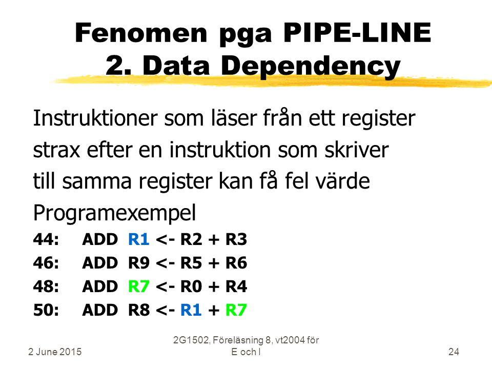 2 June 2015 2G1502, Föreläsning 8, vt2004 för E och I24 Fenomen pga PIPE-LINE 2.