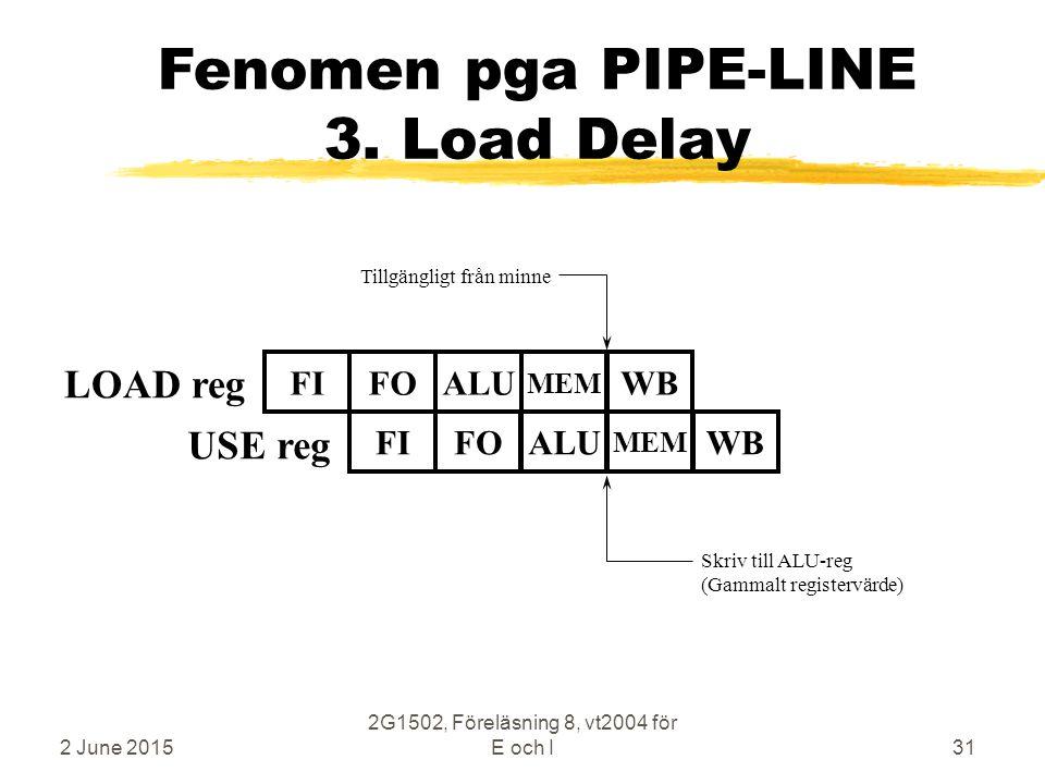 2 June 2015 2G1502, Föreläsning 8, vt2004 för E och I31 Fenomen pga PIPE-LINE 3.