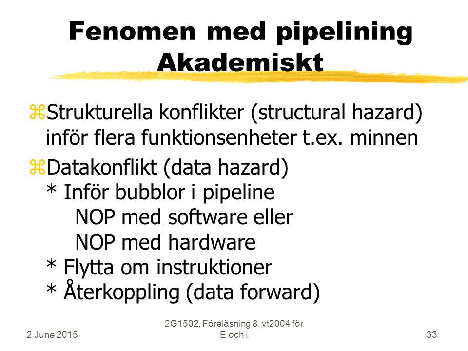 2 June 2015 2G1502, Föreläsning 8, vt2004 för E och I33 Fenomen med pipelining Akademiskt zStrukturella konflikter (structural hazard) inför flera funktionsenheter t.ex.