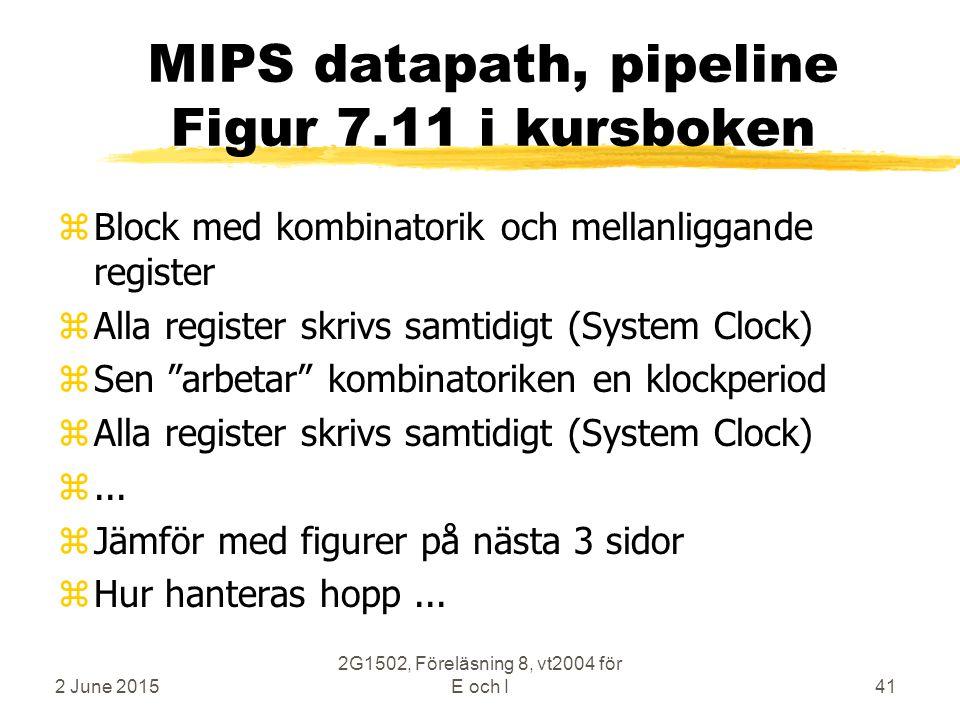 2 June 2015 2G1502, Föreläsning 8, vt2004 för E och I41 MIPS datapath, pipeline Figur 7.11 i kursboken zBlock med kombinatorik och mellanliggande register zAlla register skrivs samtidigt (System Clock) zSen arbetar kombinatoriken en klockperiod zAlla register skrivs samtidigt (System Clock) z...