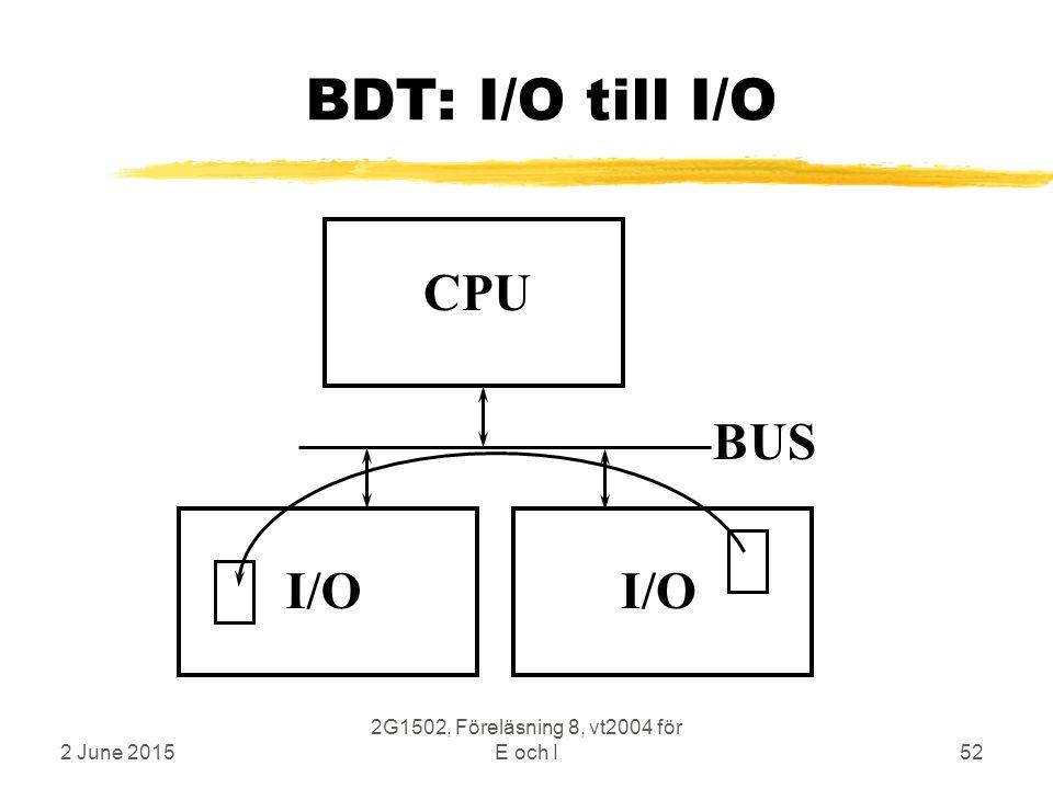 2 June 2015 2G1502, Föreläsning 8, vt2004 för E och I52 BDT: I/O till I/O CPU BUS I/O