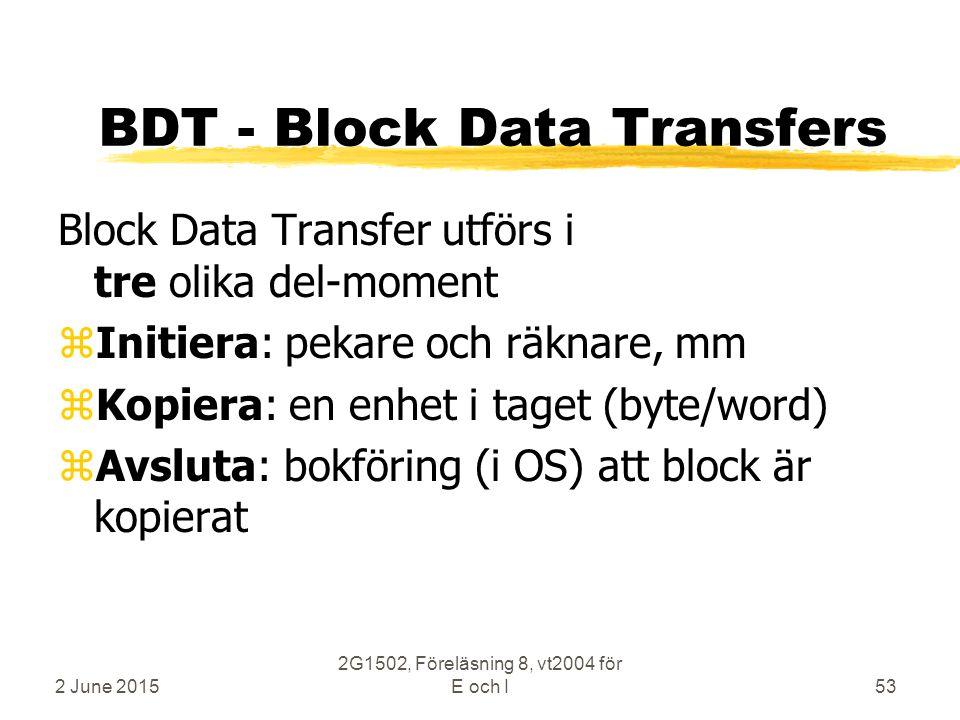 2 June 2015 2G1502, Föreläsning 8, vt2004 för E och I53 BDT - Block Data Transfers Block Data Transfer utförs i tre olika del-moment zInitiera: pekare och räknare, mm zKopiera: en enhet i taget (byte/word) zAvsluta: bokföring (i OS) att block är kopierat