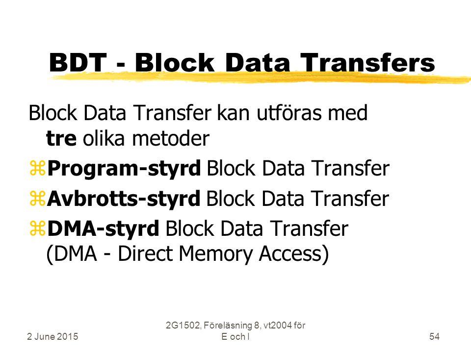 2 June 2015 2G1502, Föreläsning 8, vt2004 för E och I54 BDT - Block Data Transfers Block Data Transfer kan utföras med tre olika metoder zProgram-styrd Block Data Transfer zAvbrotts-styrd Block Data Transfer zDMA-styrd Block Data Transfer (DMA - Direct Memory Access)