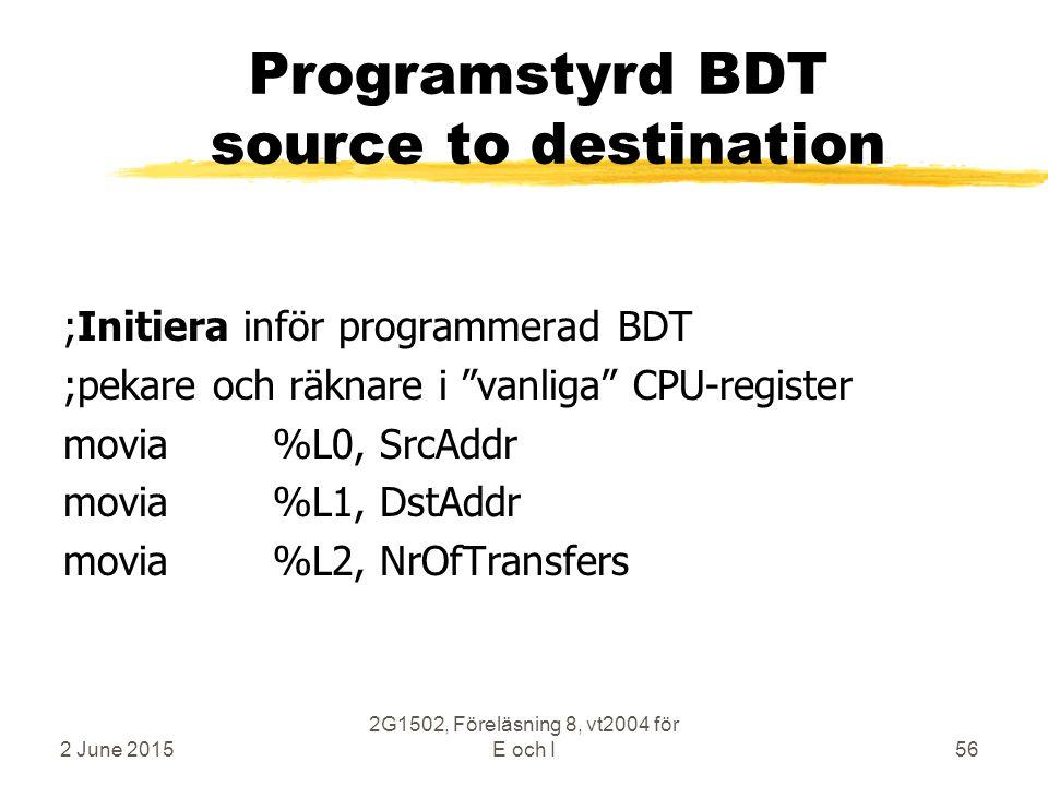 2 June 2015 2G1502, Föreläsning 8, vt2004 för E och I56 Programstyrd BDT source to destination ;Initiera inför programmerad BDT ;pekare och räknare i vanliga CPU-register movia%L0, SrcAddr movia%L1, DstAddr movia%L2, NrOfTransfers