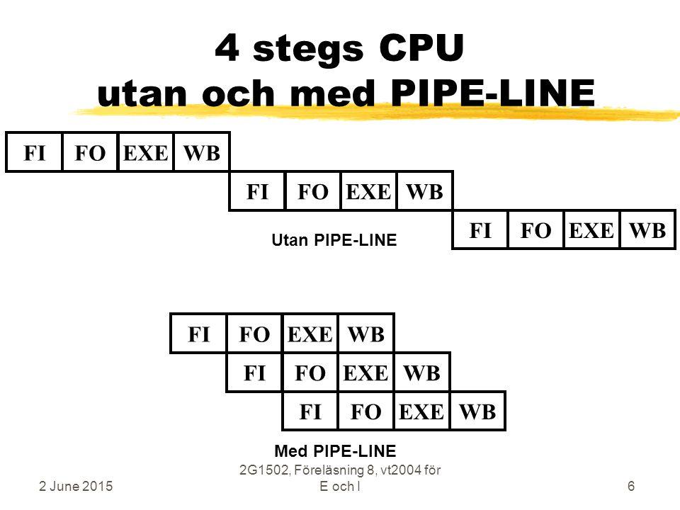 2 June 2015 2G1502, Föreläsning 8, vt2004 för E och I6 4 stegs CPU utan och med PIPE-LINE FIFOEXEWBFIFOEXEWBFIFOEXEWBFIFOEXEWBFIFOEXEWBFIFOEXEWB Utan PIPE-LINE Med PIPE-LINE